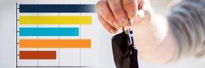 New Study Reveals Most Effective Fixed Ops Marketing Tactics
